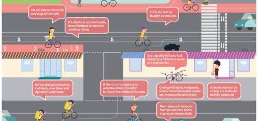 Radfahren in Tschechien, Tipps